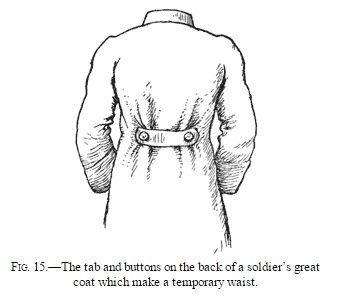 coat tabs